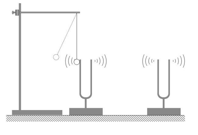 tuning fork oscillation