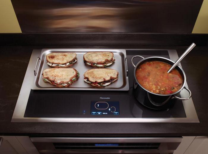 how to choose the right cookware for induction cooker