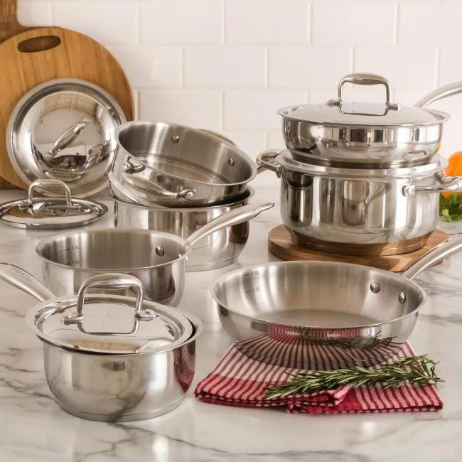 what dishes are needed for induction cooker