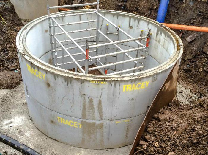 plastic caissons for wells Price