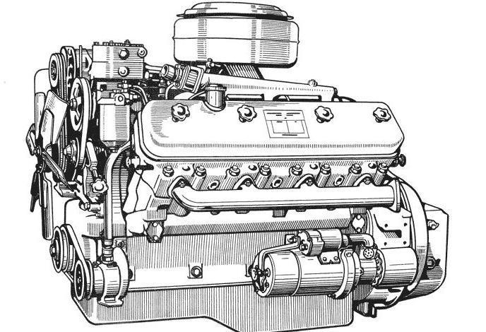 Двигатель ямз 238 устройство и ремонт