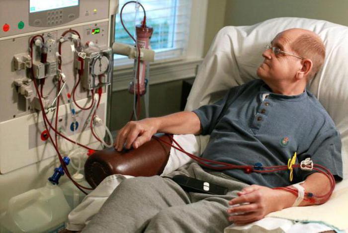 failed kidney dialysis
