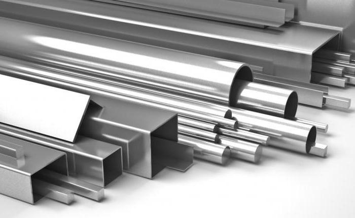Что называется легированной сталью