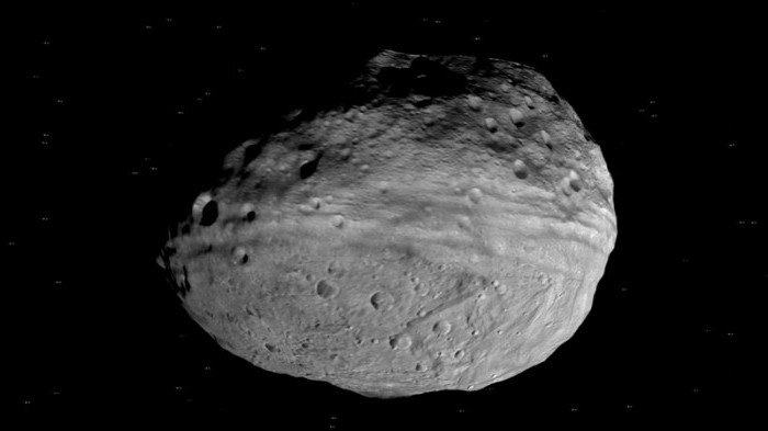 the largest asteroids and their motion