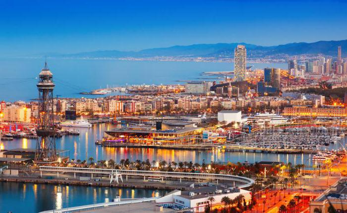 where is the city of barcelona