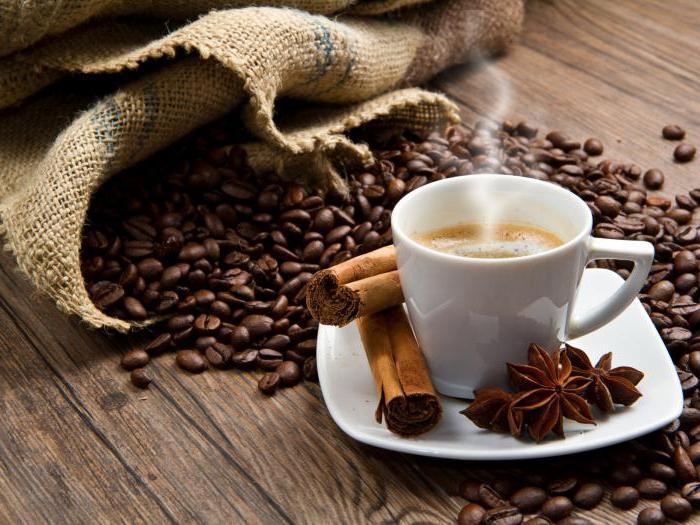 какой кофе самый лучший рейтинг