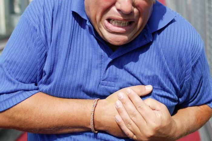 симптомы ишемии