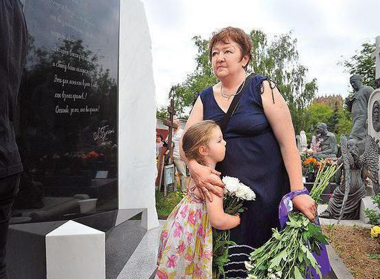 where the grandson of Gurchenko Mark is buried