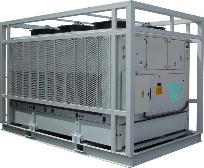 chillers industrial equipment