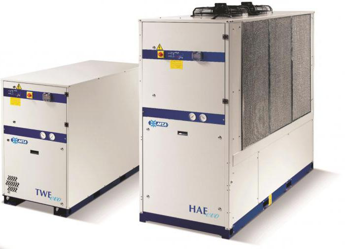 industrial chillers for cooling