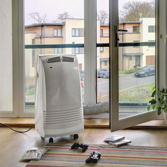 types of air conditioners for an apartment without an external unit