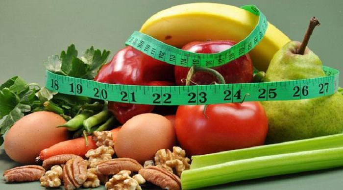 какие продукты питания способствуют похудению