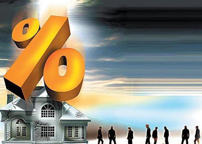 Самый маленький процент на потребительский кредит