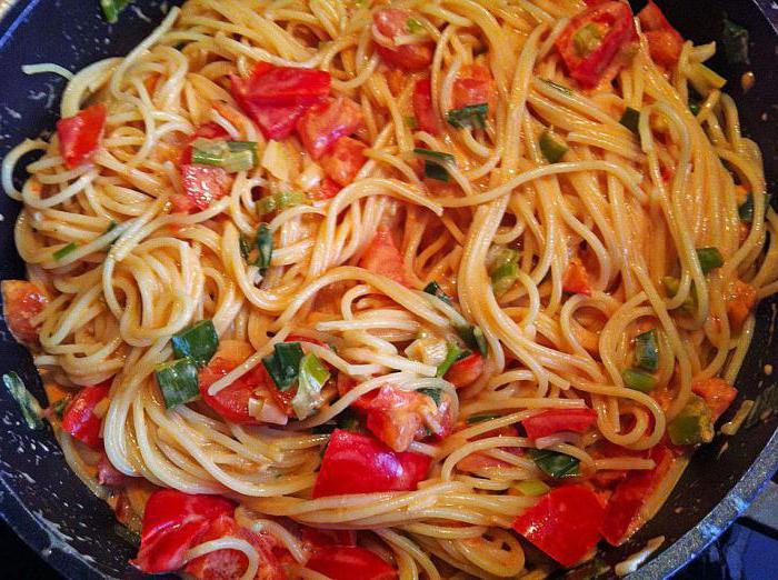 Соусы для спагетти 11 рецептов с фото пошагово. Как 18