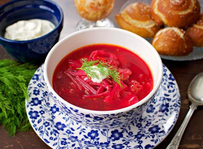 borscht and cabbage soup similarities and differences