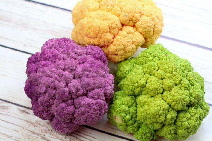 Цветная капуста рецепты диетические быстро
