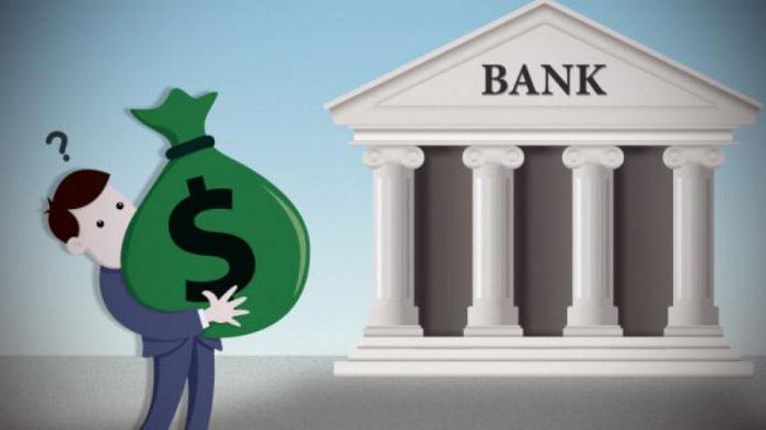банки москвы вклады