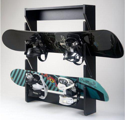 snowboard mounts how to choose size