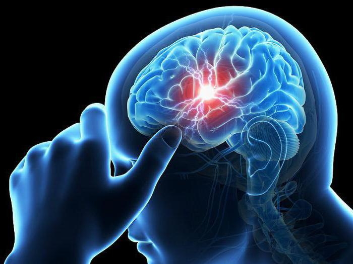 Признаки ангиоэнцефалопатии головного мозга