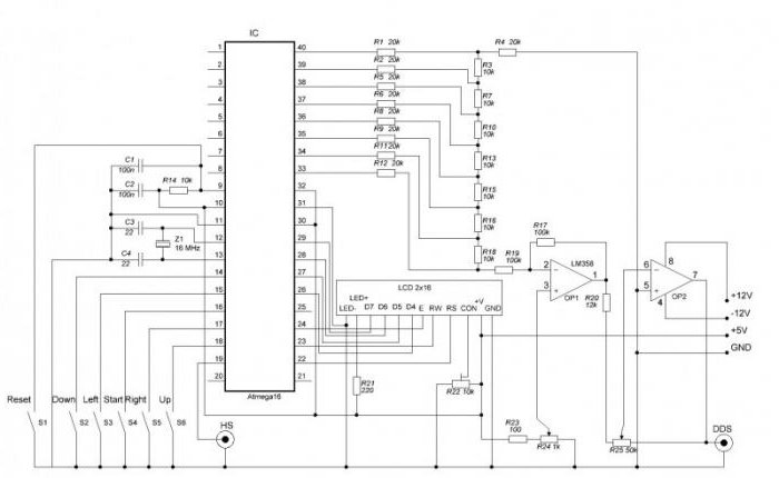 high frequency signal generator