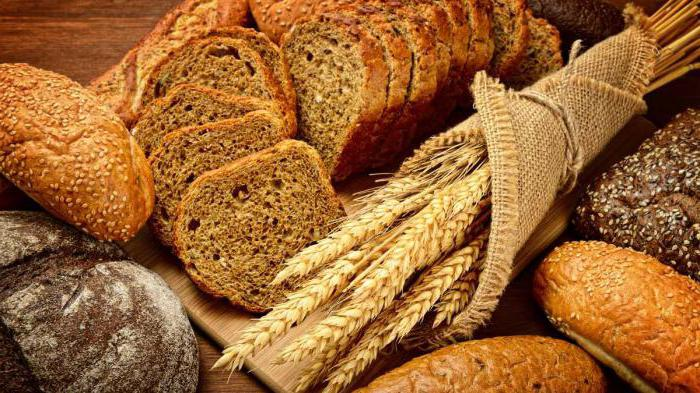 which foods contain gluten products list