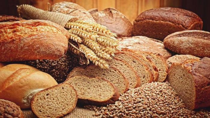 what is the gluten free food list
