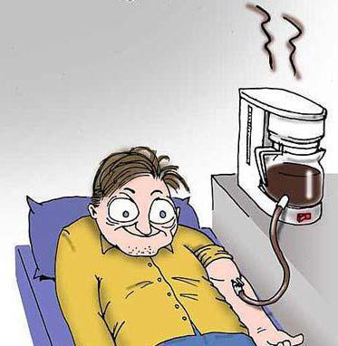 Что будет если выпить литр кофе