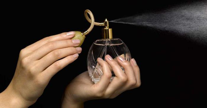 what dreams of buying perfume