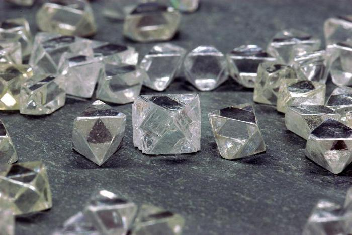 классы камней