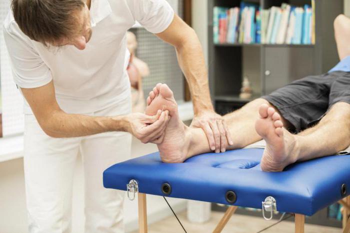какие лечат заболевания врачи ортопеды