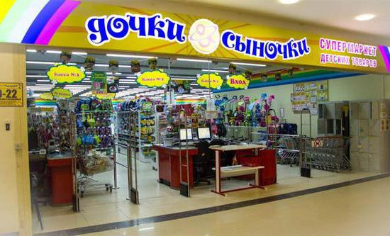 a7029aac347a Детские магазины в Москве  список названий, ассортимент и отзывы ...
