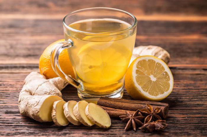 Чай имбирь лимон мед для похудения
