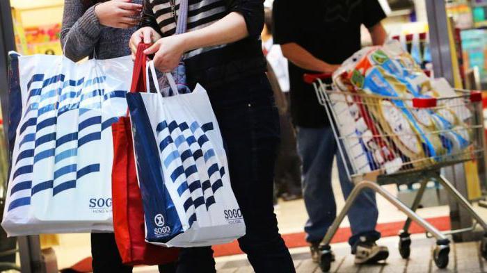 consumer market properties