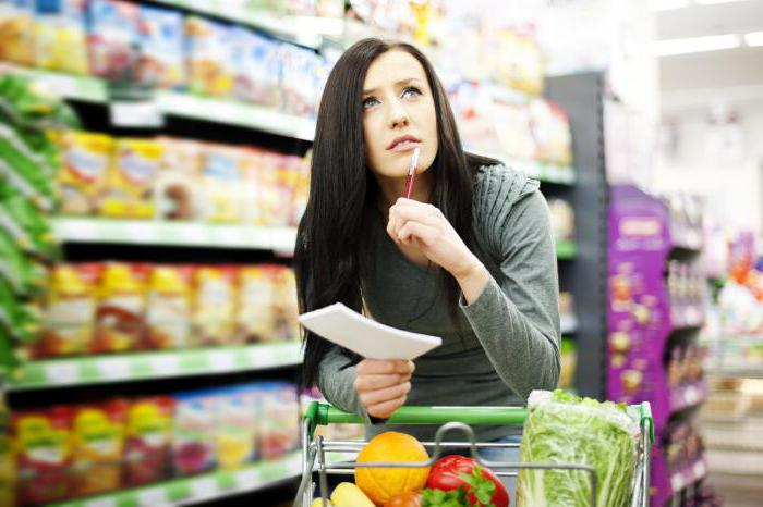 types of consumer properties