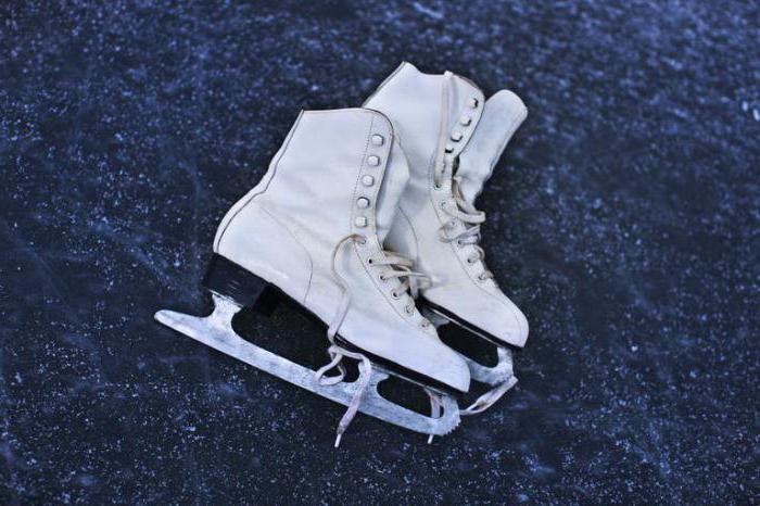 skating care