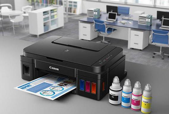 canon inkjet printer resolution