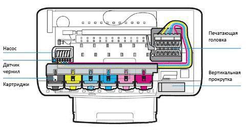 inkjet printer resolution print speed