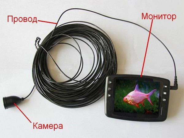 Подводная камера для рыбалки своими руками: советы по изготовлению