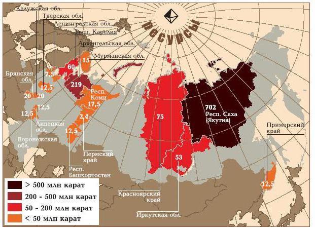 где добывают алмазы в россии