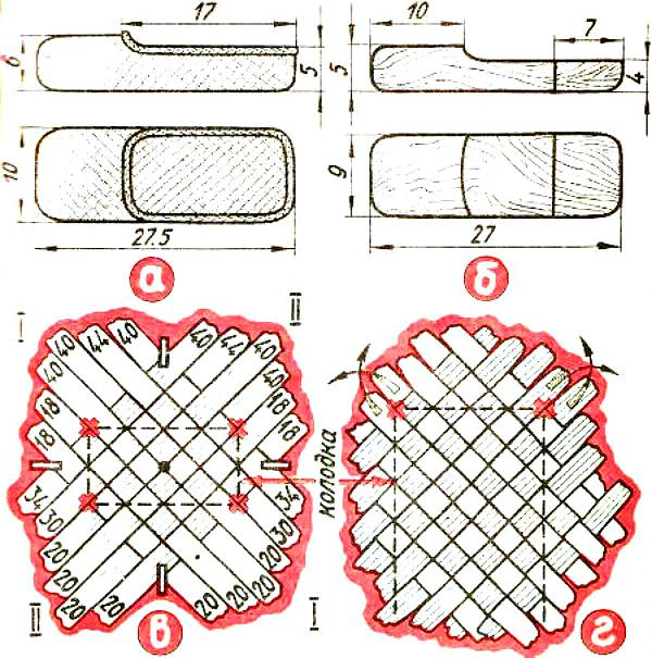 The scheme of weaving bast