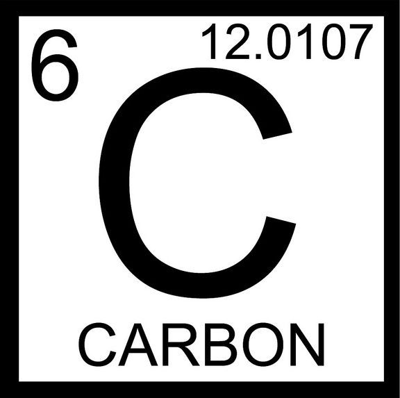 Carbon in the periodic table