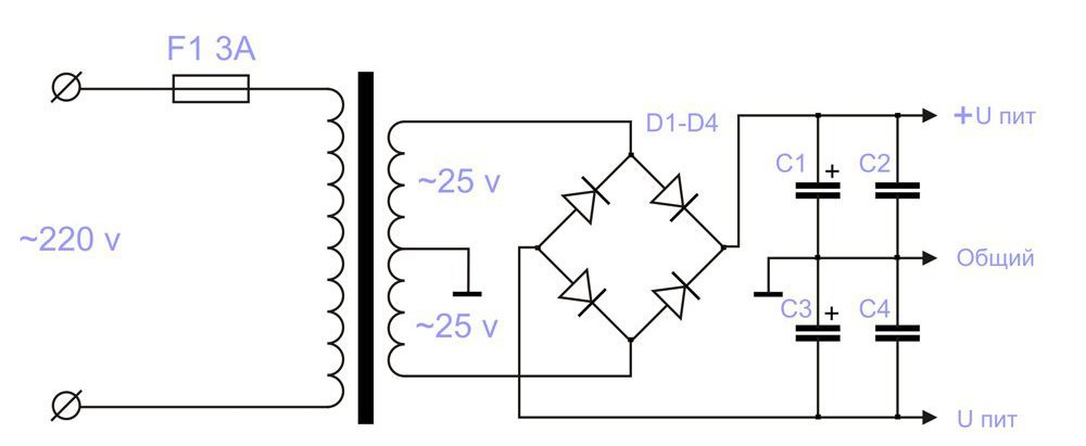 Bipolar power supply