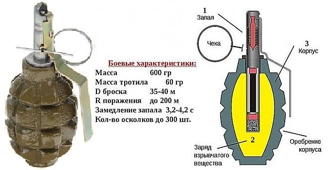 grenade blast f 1