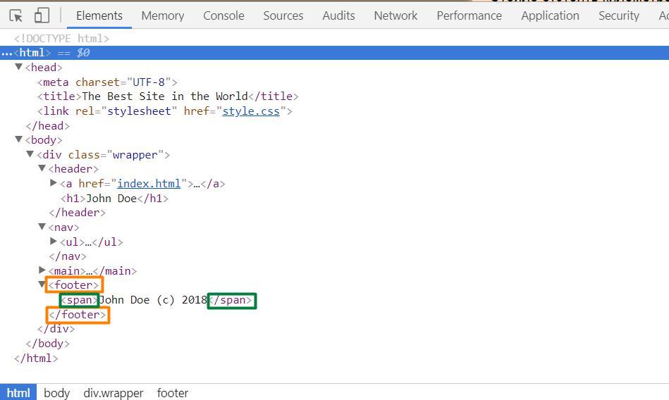 HTML Tag Nesting