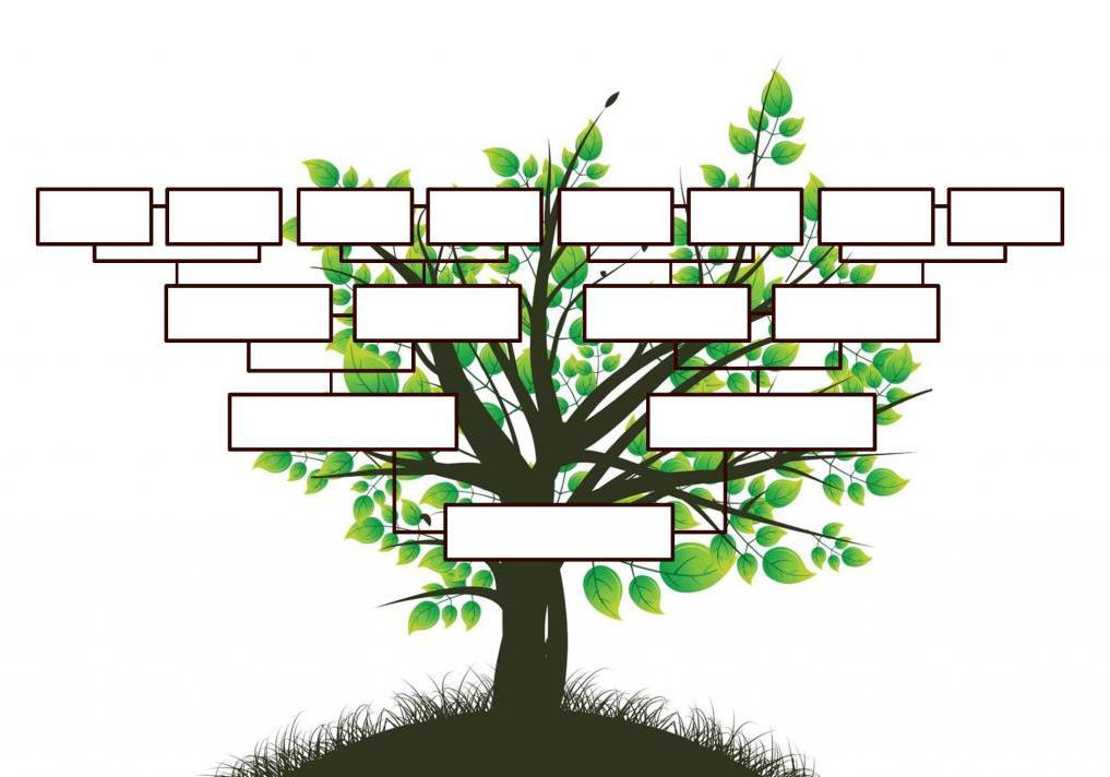 дерево потомков картинка понимал, что только