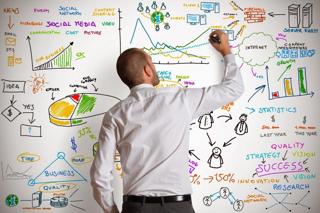 site usability analysis example