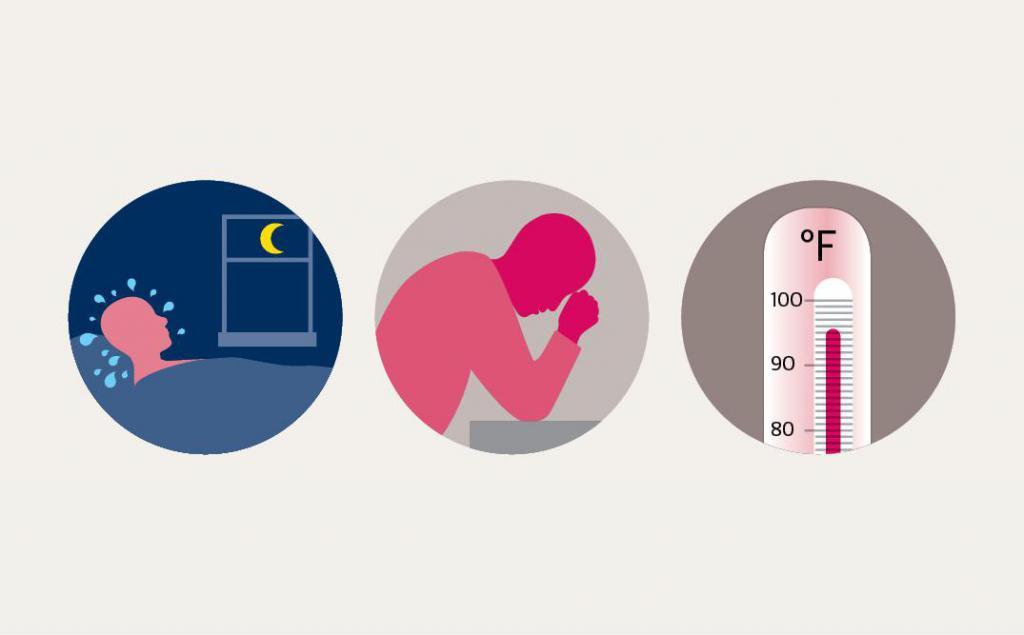 Симптомы инкубационного периода ВИЧ