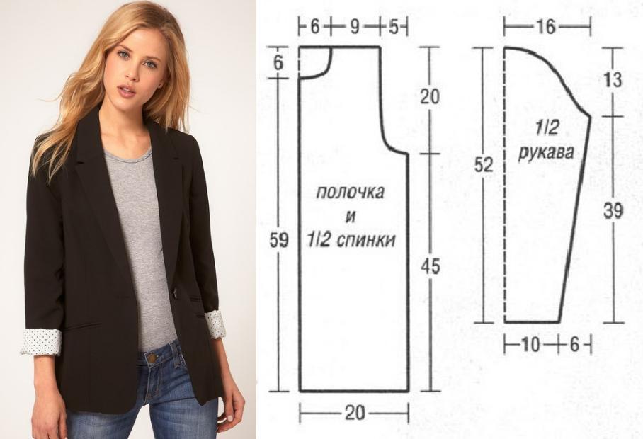 построение пиджака