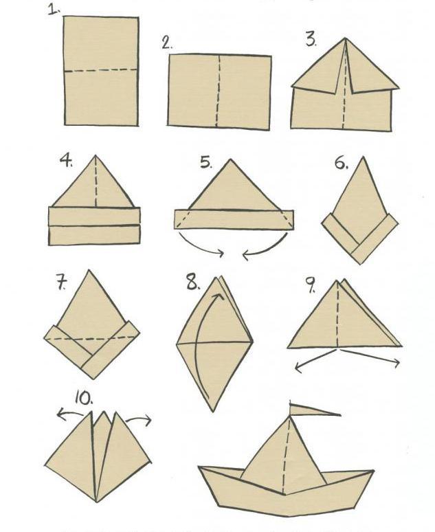 Картинка как сделать бумажный кораблик