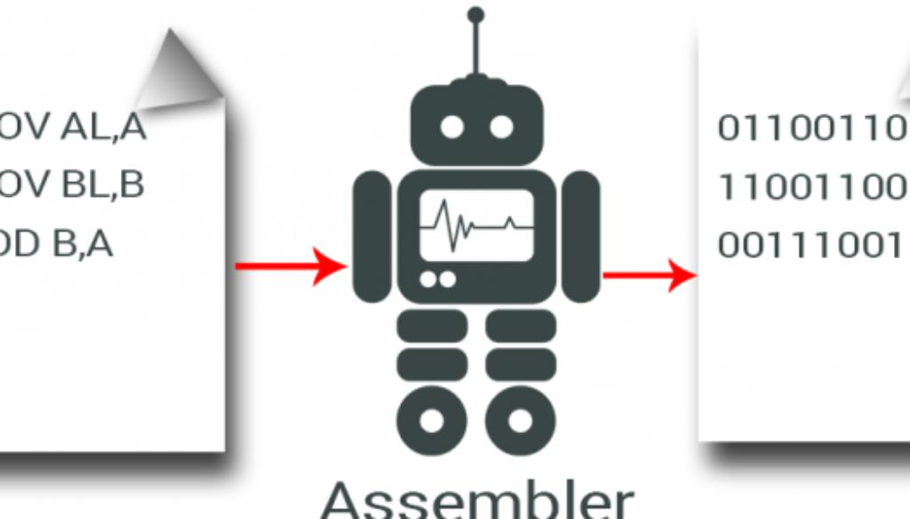 MOV command in assembler
